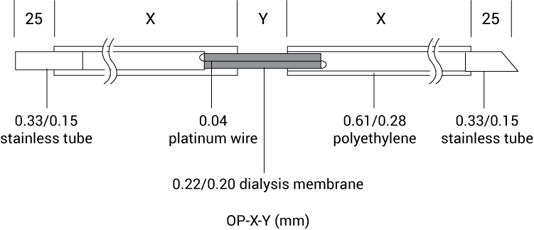 Microdialysis-Linear-probe-OP-X-Y-dimensions